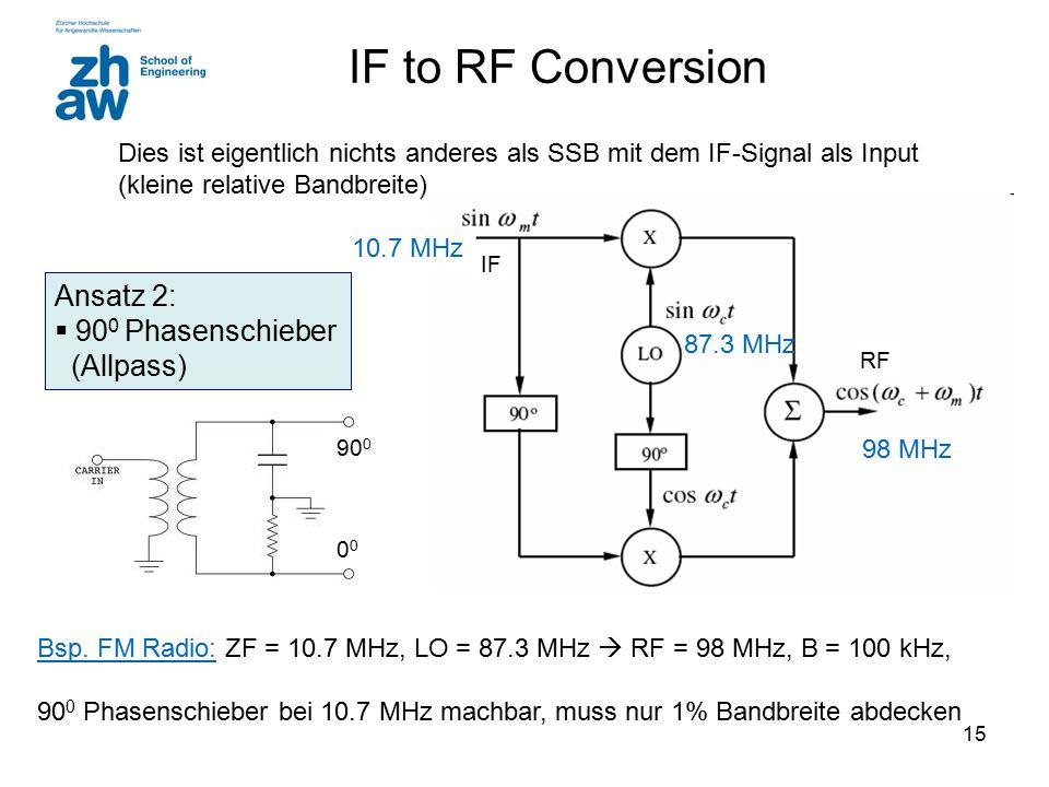 IF to RF Conversion Ansatz 2: 900 Phasenschieber (Allpass)