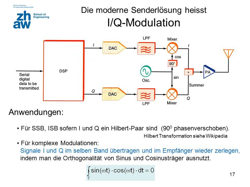 Die moderne Senderlösung heisst I/Q-Modulation