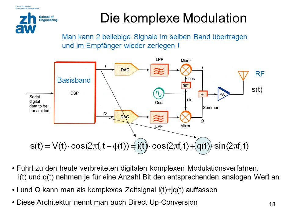 Die komplexe Modulation