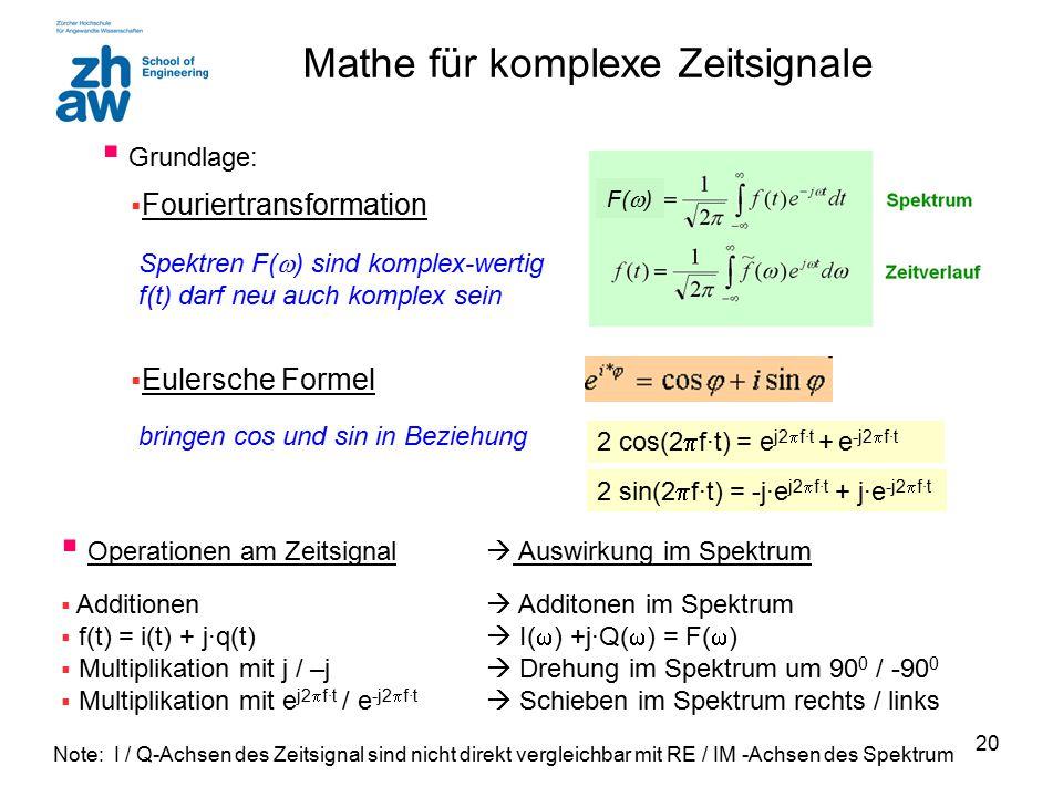 Mathe für komplexe Zeitsignale