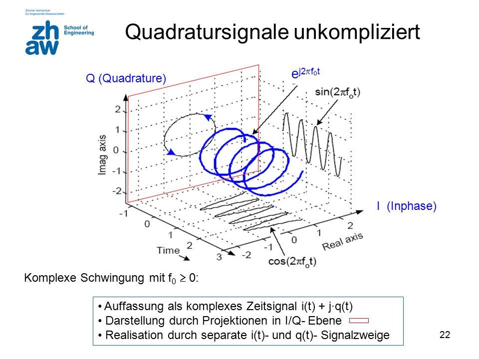 Quadratursignale unkompliziert