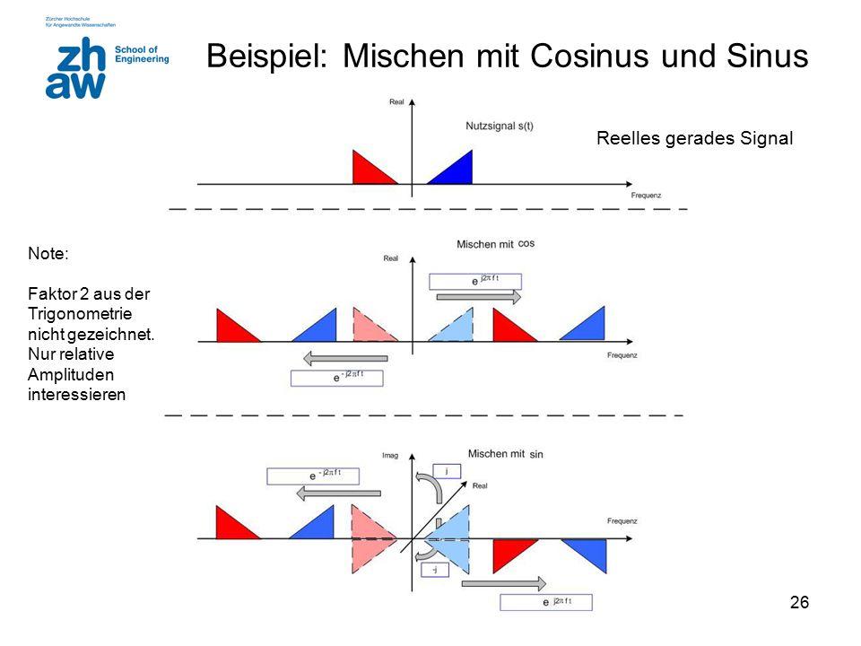 Beispiel: Mischen mit Cosinus und Sinus