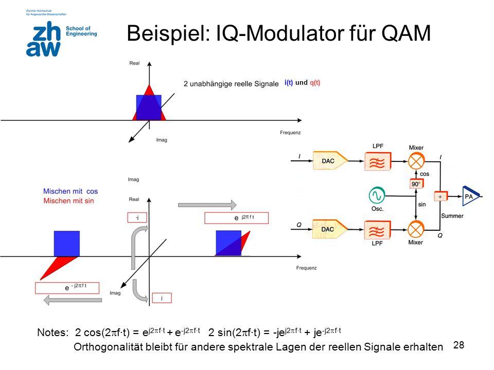 Beispiel: IQ-Modulator für QAM