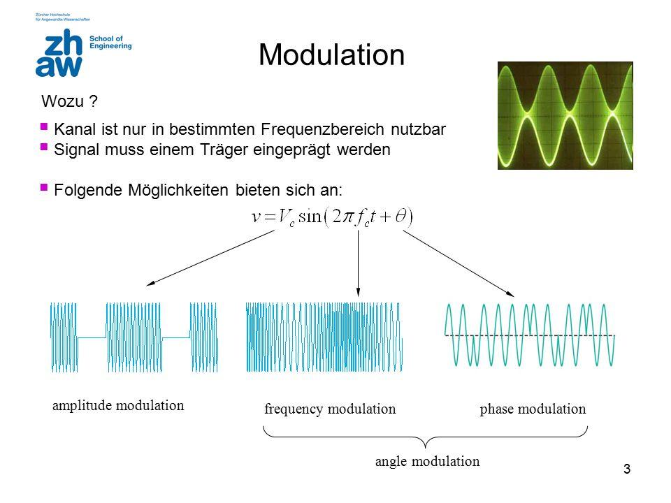 Modulation Wozu Kanal ist nur in bestimmten Frequenzbereich nutzbar