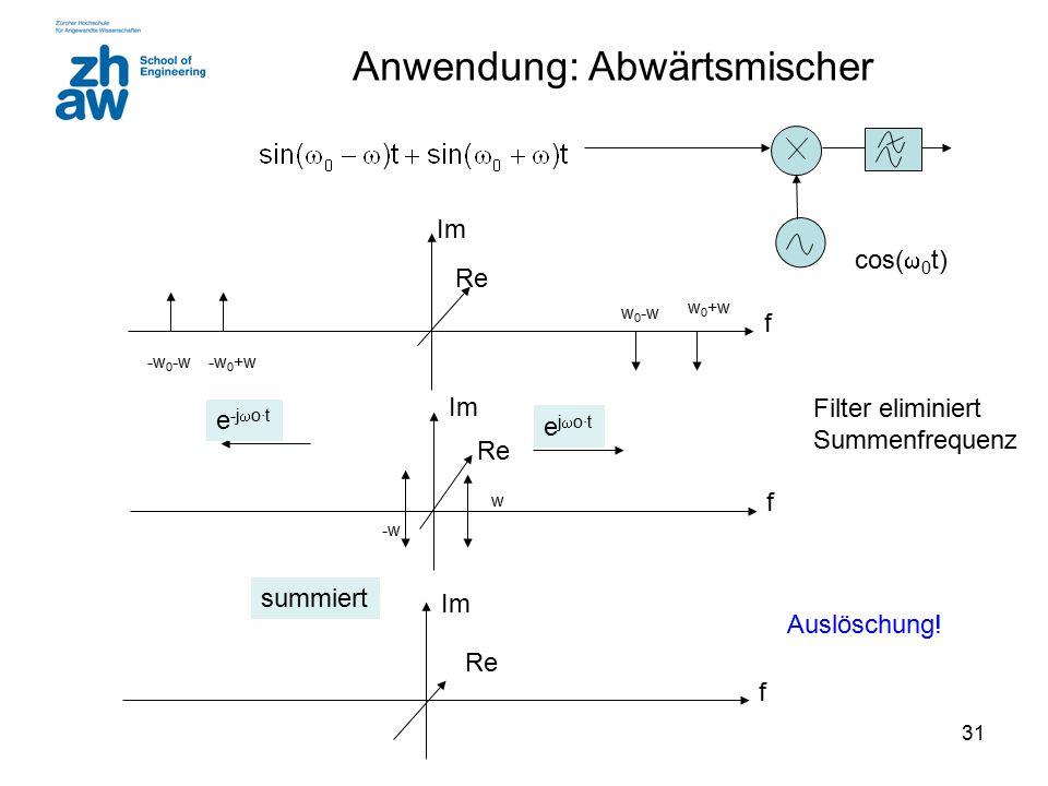 Anwendung: Abwärtsmischer