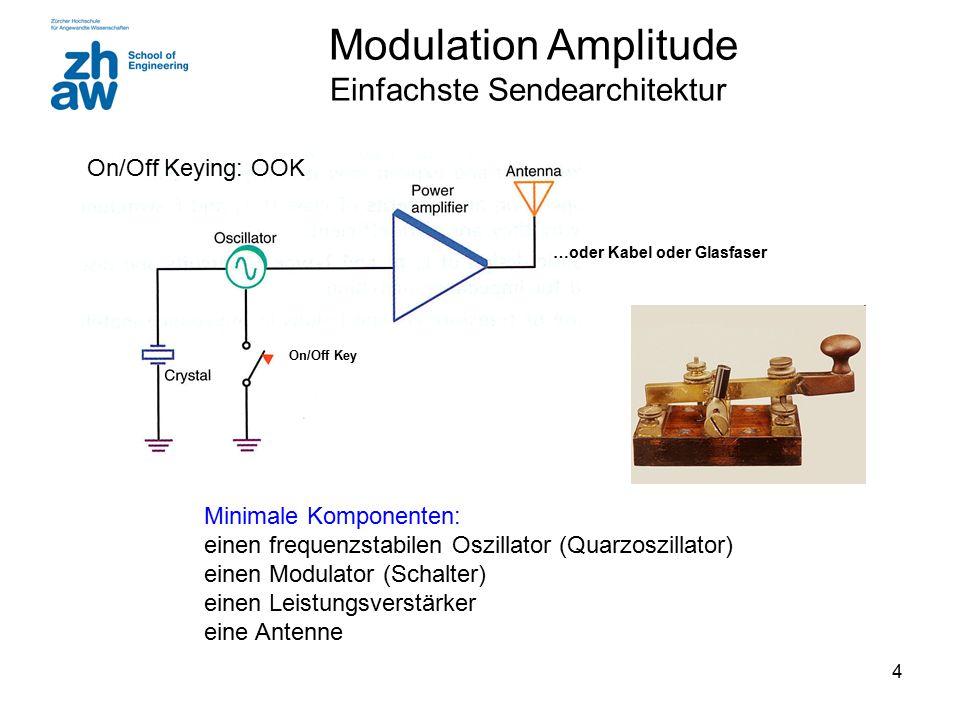 Modulation Amplitude Einfachste Sendearchitektur