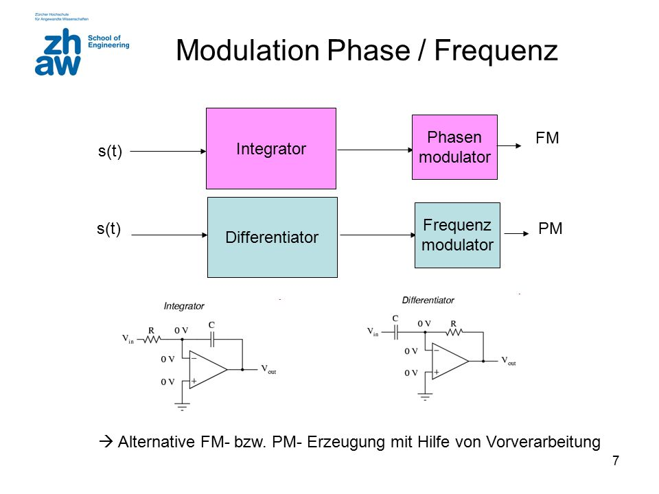 Modulation Phase / Frequenz