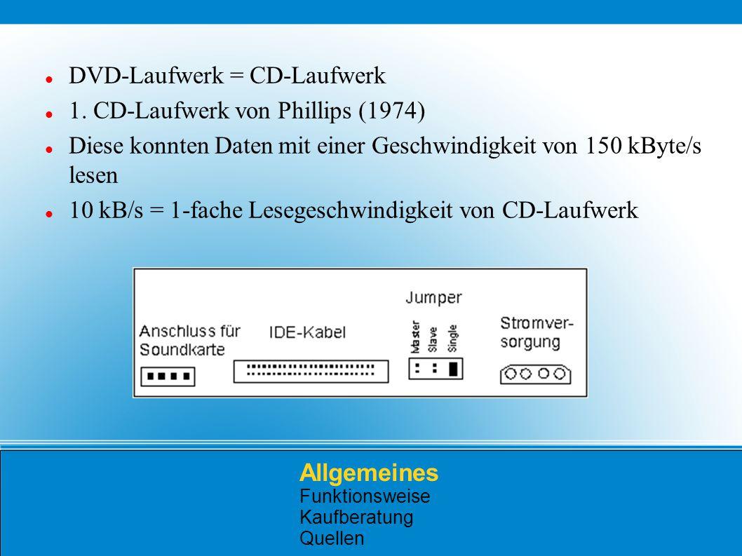 DVD-Laufwerk = CD-Laufwerk 1. CD-Laufwerk von Phillips (1974)