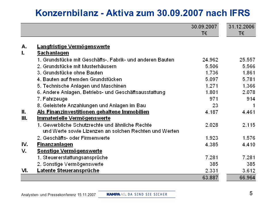 Konzernbilanz - Aktiva zum 30.09.2007 nach IFRS