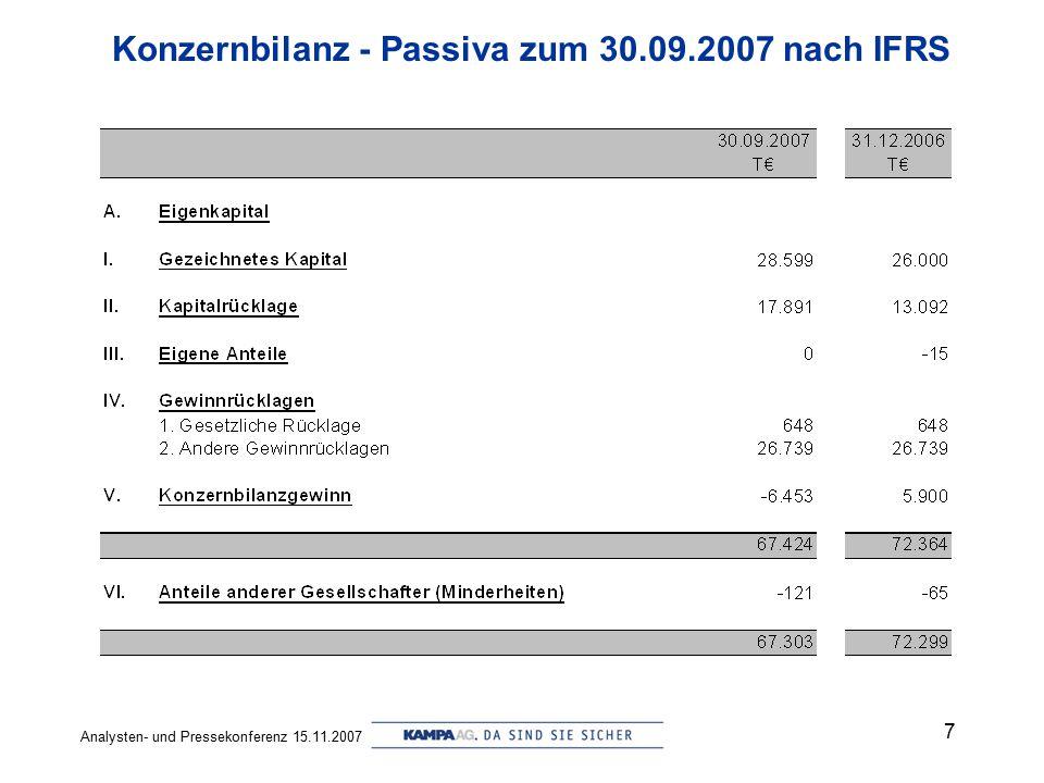 Konzernbilanz - Passiva zum 30.09.2007 nach IFRS