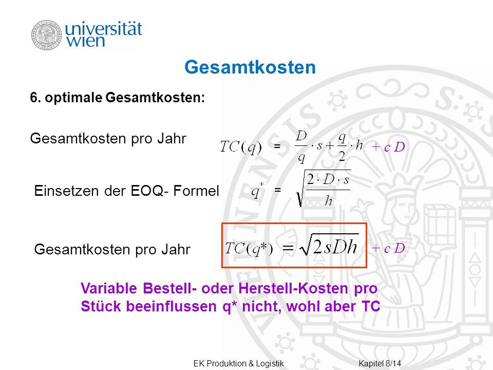 Gesamtkosten Gesamtkosten pro Jahr + c D Einsetzen der EOQ- Formel