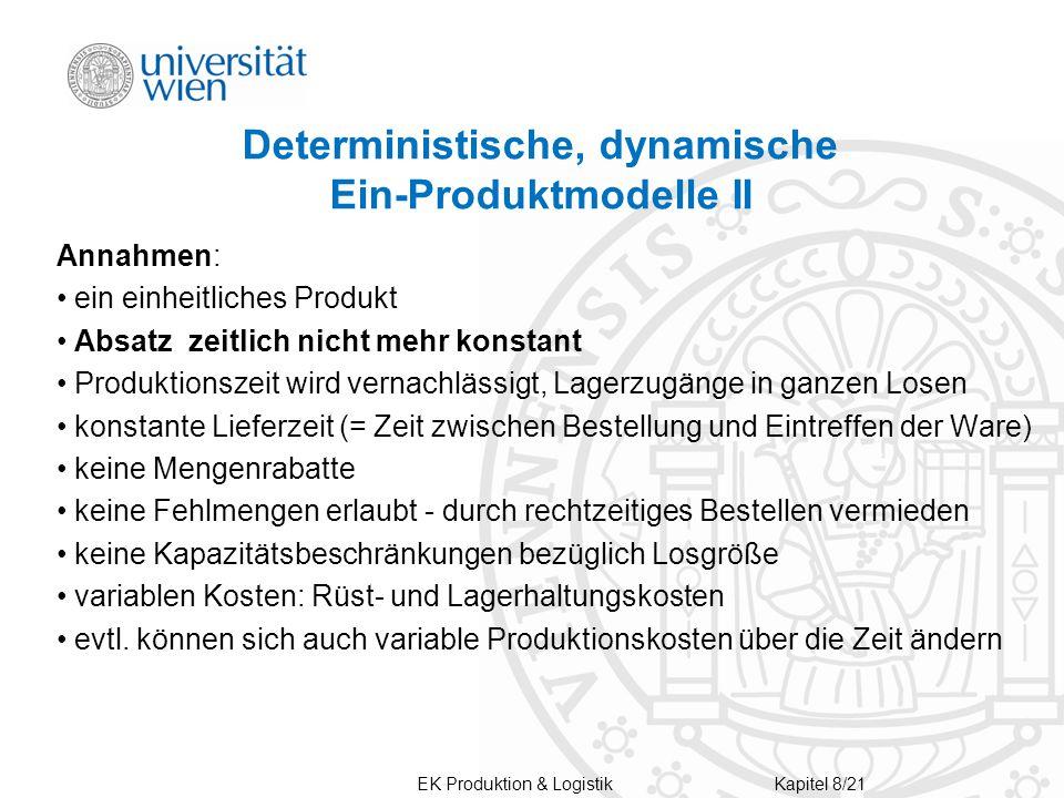Deterministische, dynamische Ein-Produktmodelle II