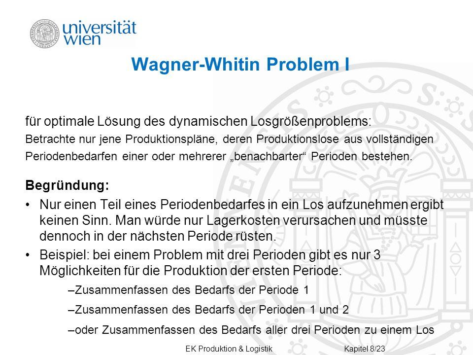 Wagner-Whitin Problem I