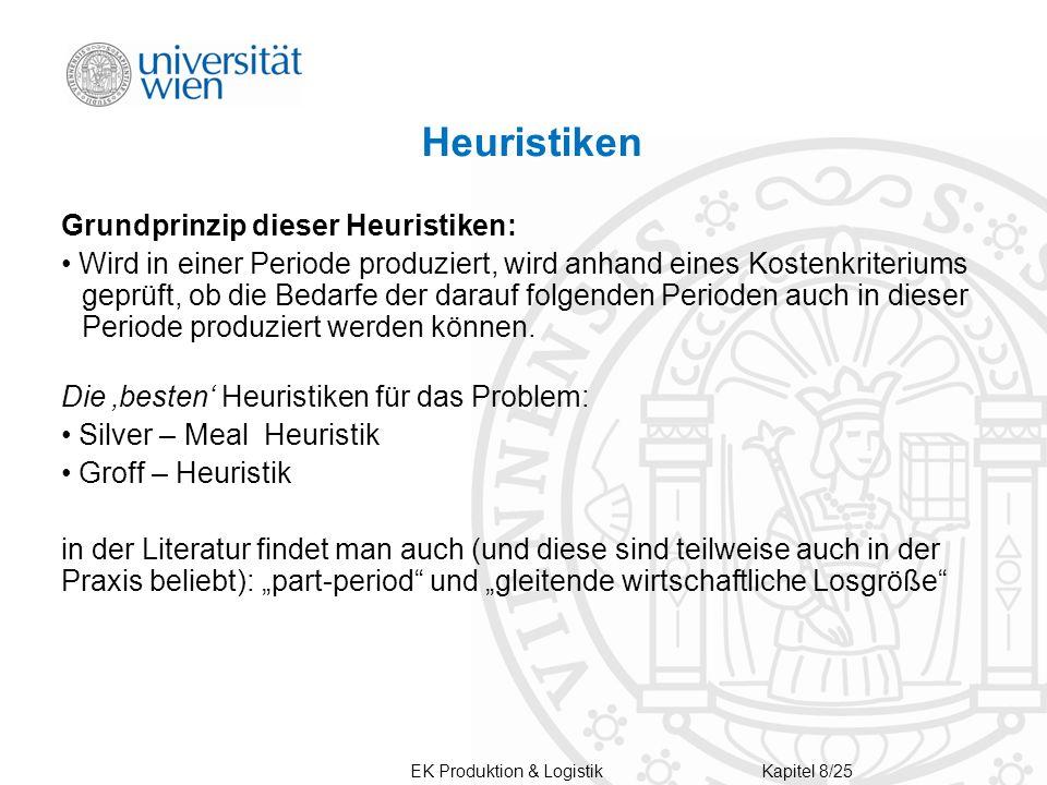 Heuristiken Grundprinzip dieser Heuristiken: