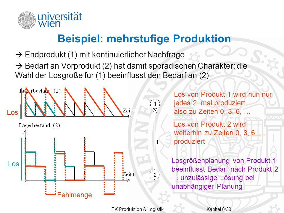 Beispiel: mehrstufige Produktion