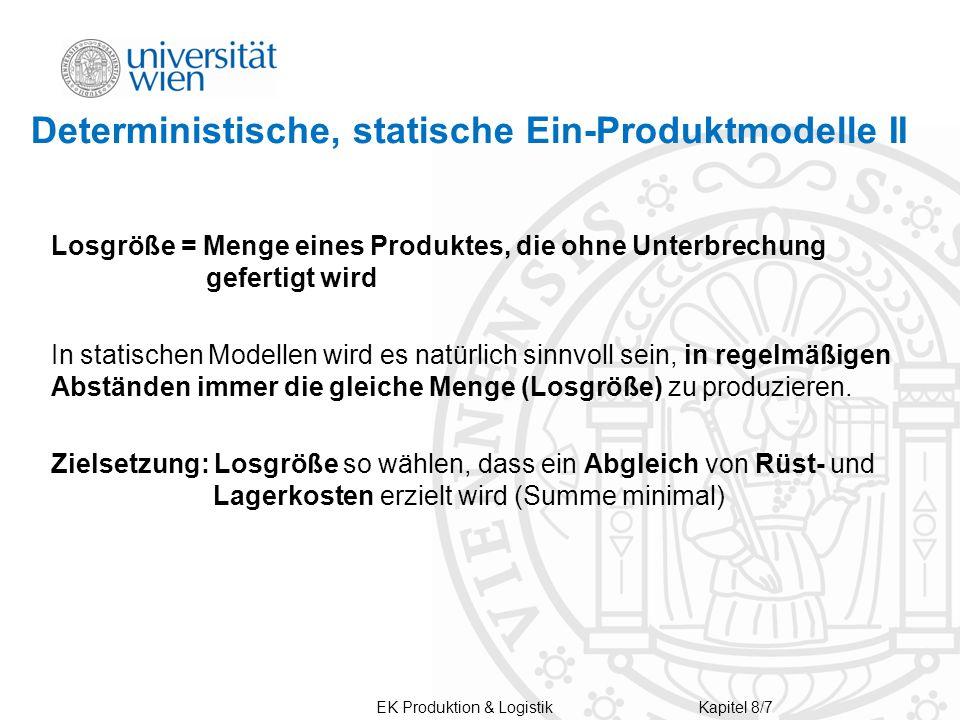Deterministische, statische Ein-Produktmodelle II