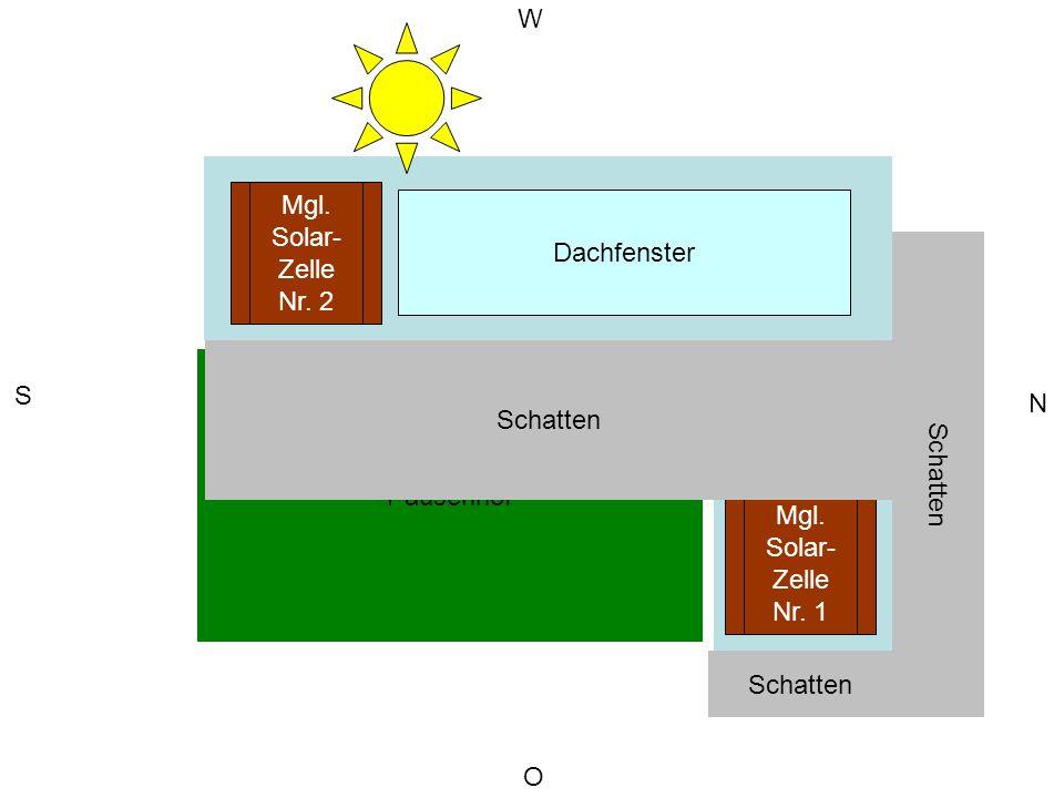 W Schulgebäude. Anbau. Mgl. Solar- Zelle. Nr. 2. Dachfenster. Schatten. Schatten. Pausenhof.