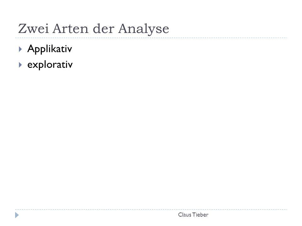 Zwei Arten der Analyse Applikativ explorativ Claus Tieber