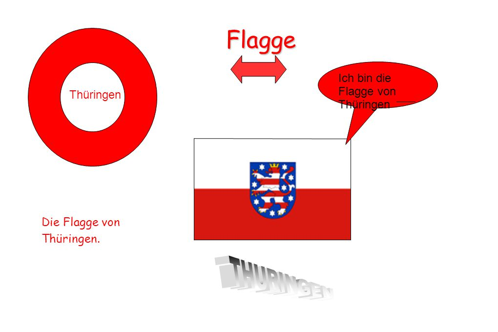 Flagge THURINGEN Ich bin die Flagge von Thüringen Thüringen