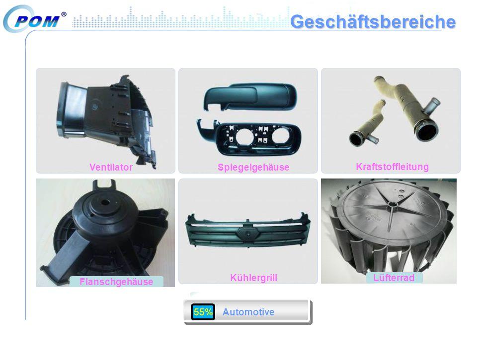 Geschäftsbereiche Ventilator Spiegelgehäuse Kraftstoffleitung Others