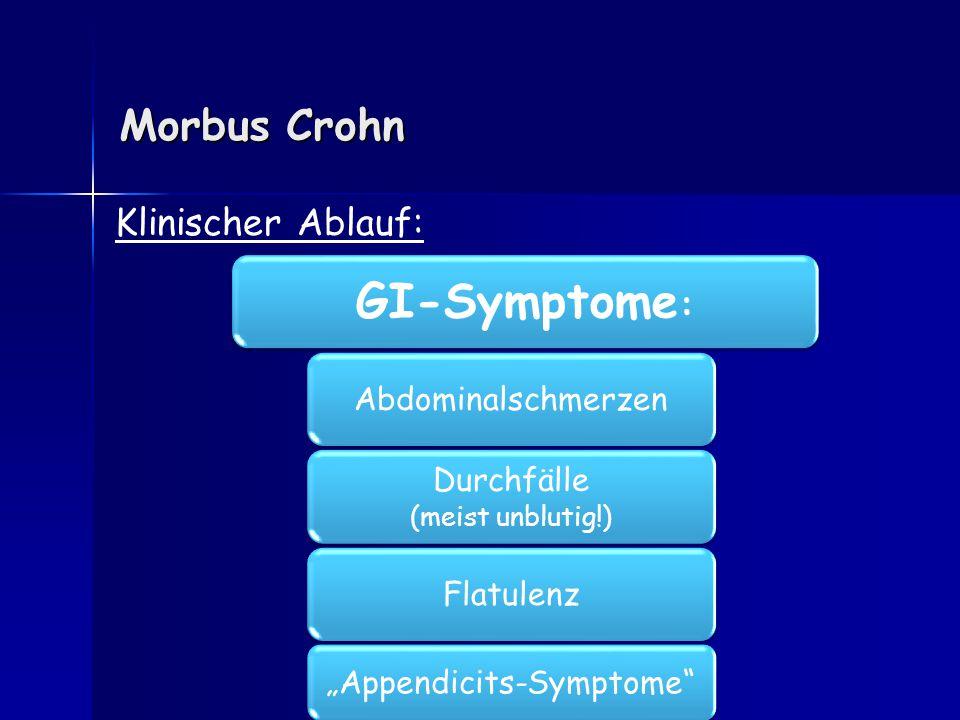 """""""Appendicits-Symptome"""