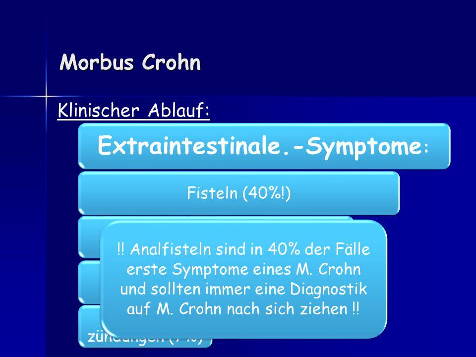 Extraintestinale.-Symptome: