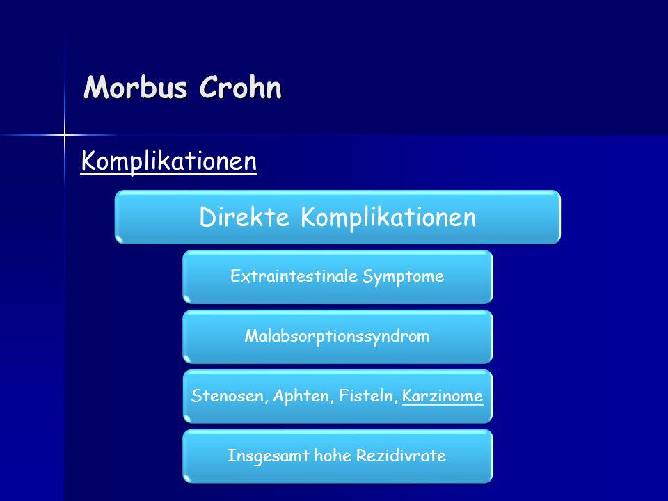 Morbus Crohn Direkte Komplikationen Komplikationen