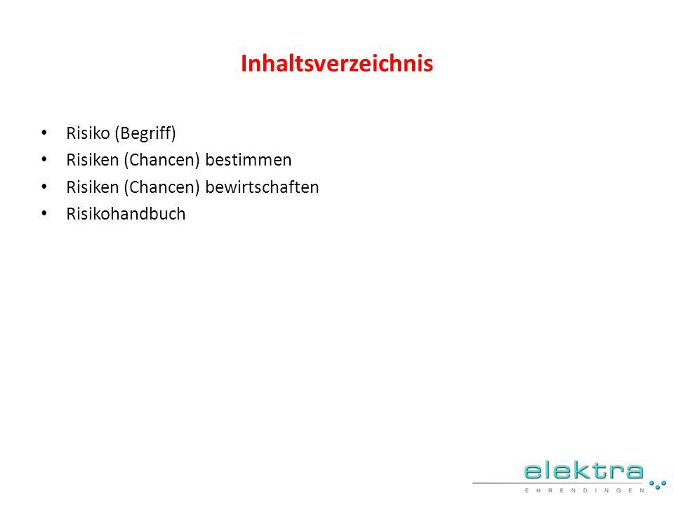 Inhaltsverzeichnis Risiko (Begriff) Risiken (Chancen) bestimmen