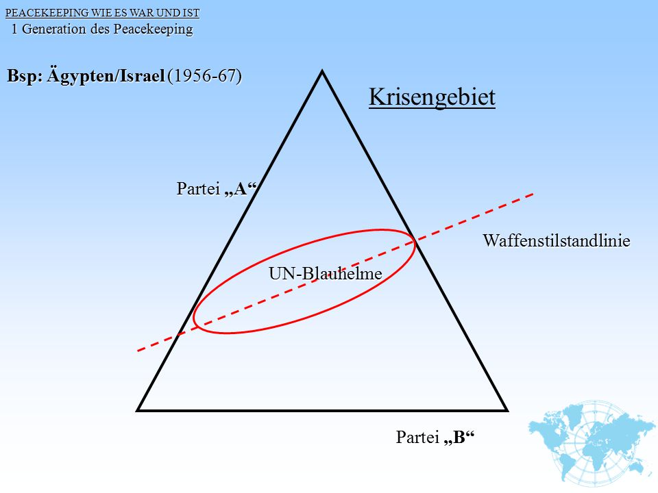 """Krisengebiet Bsp: Ägypten/Israel (1956-67) Partei """"A"""