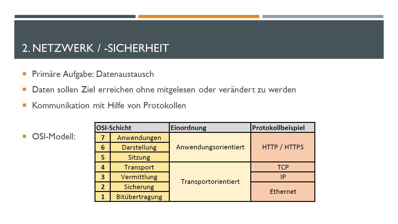2. Netzwerk / -sicherheit