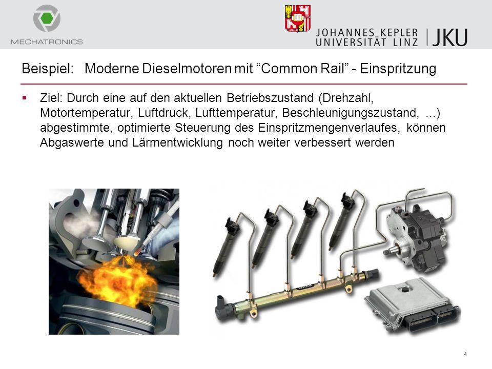 Beispiel: Moderne Dieselmotoren mit Common Rail - Einspritzung
