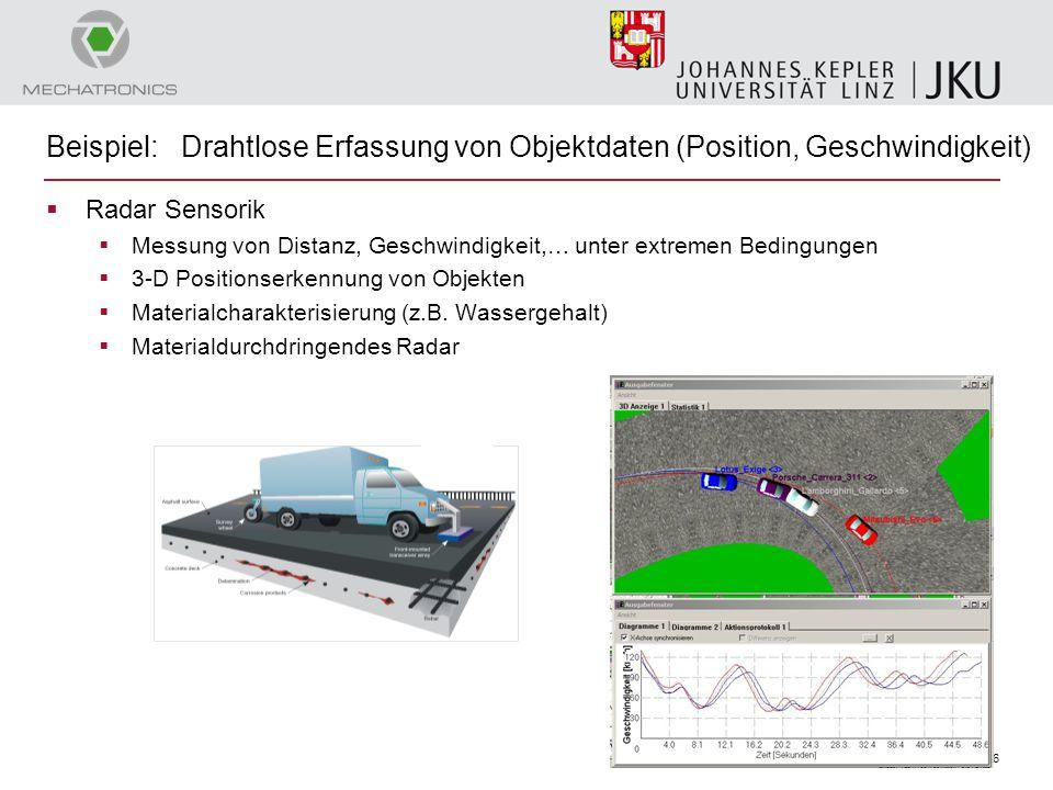 Beispiel: Drahtlose Erfassung von Objektdaten (Position, Geschwindigkeit)