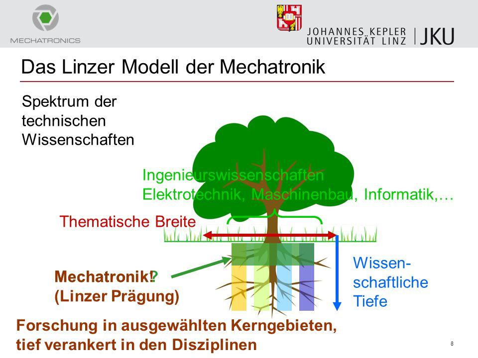 Das Linzer Modell der Mechatronik