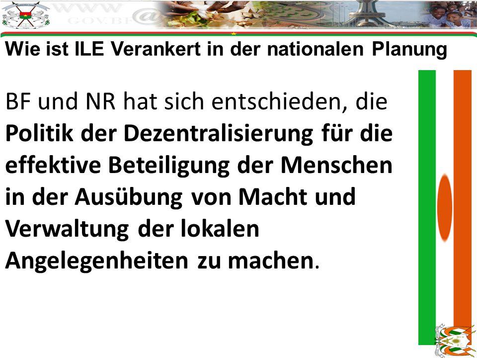 Wie ist ILE Verankert in der nationalen Planung