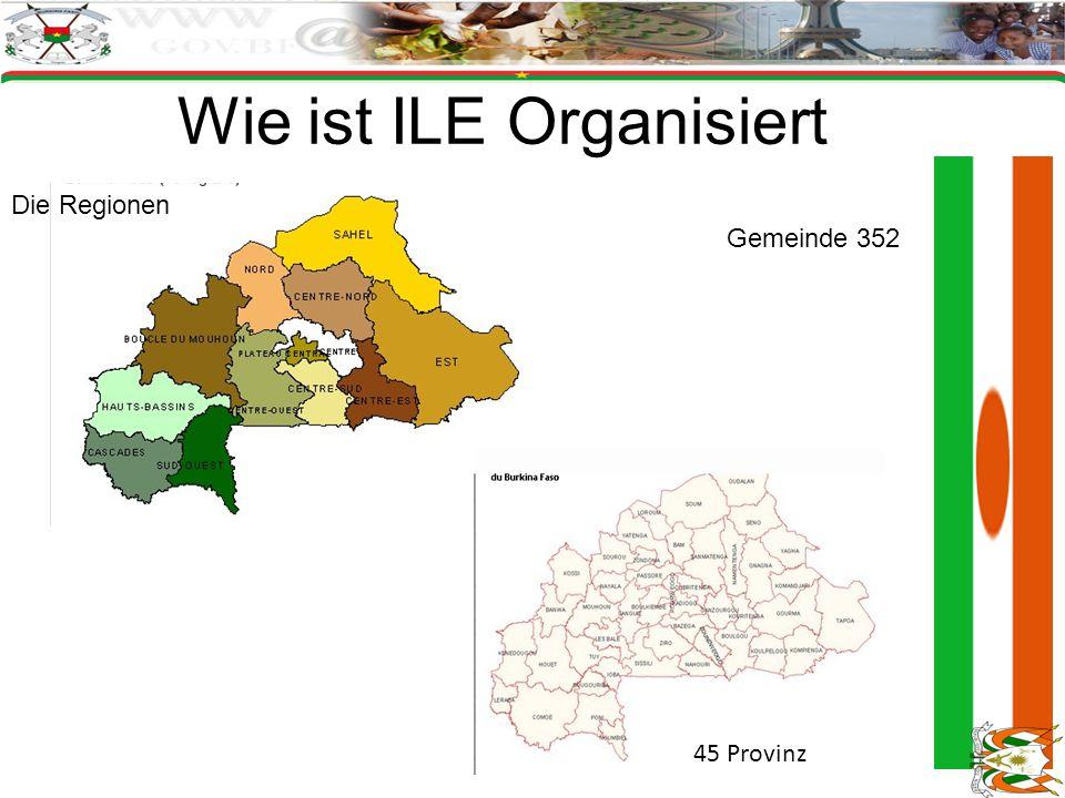 Wie ist ILE Organisiert