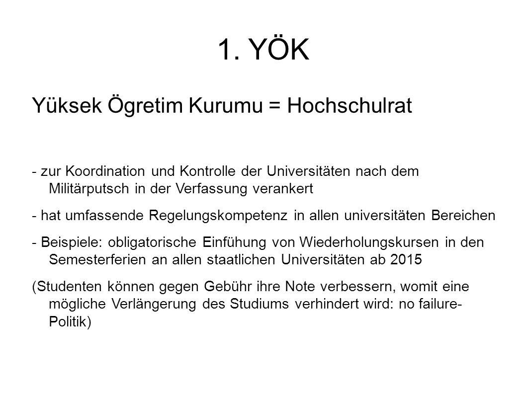 1. YÖK Yüksek Ögretim Kurumu = Hochschulrat