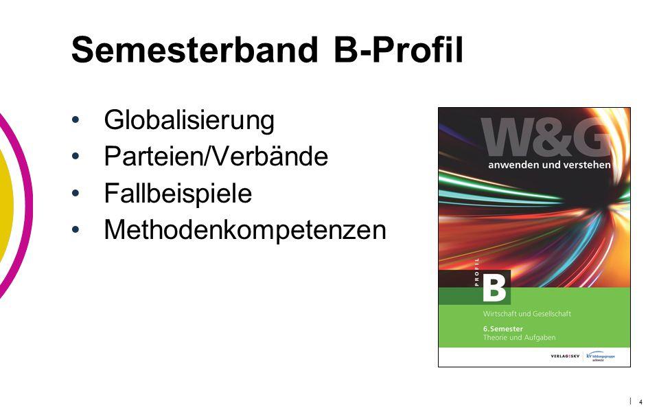 Semesterband B-Profil