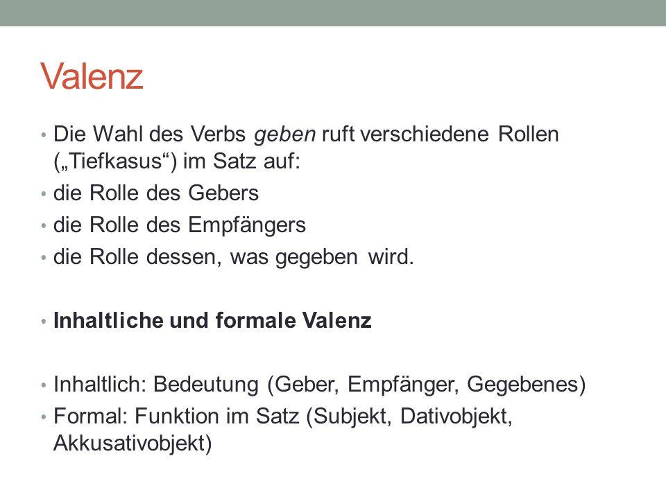 """Valenz Die Wahl des Verbs geben ruft verschiedene Rollen (""""Tiefkasus ) im Satz auf: die Rolle des Gebers."""