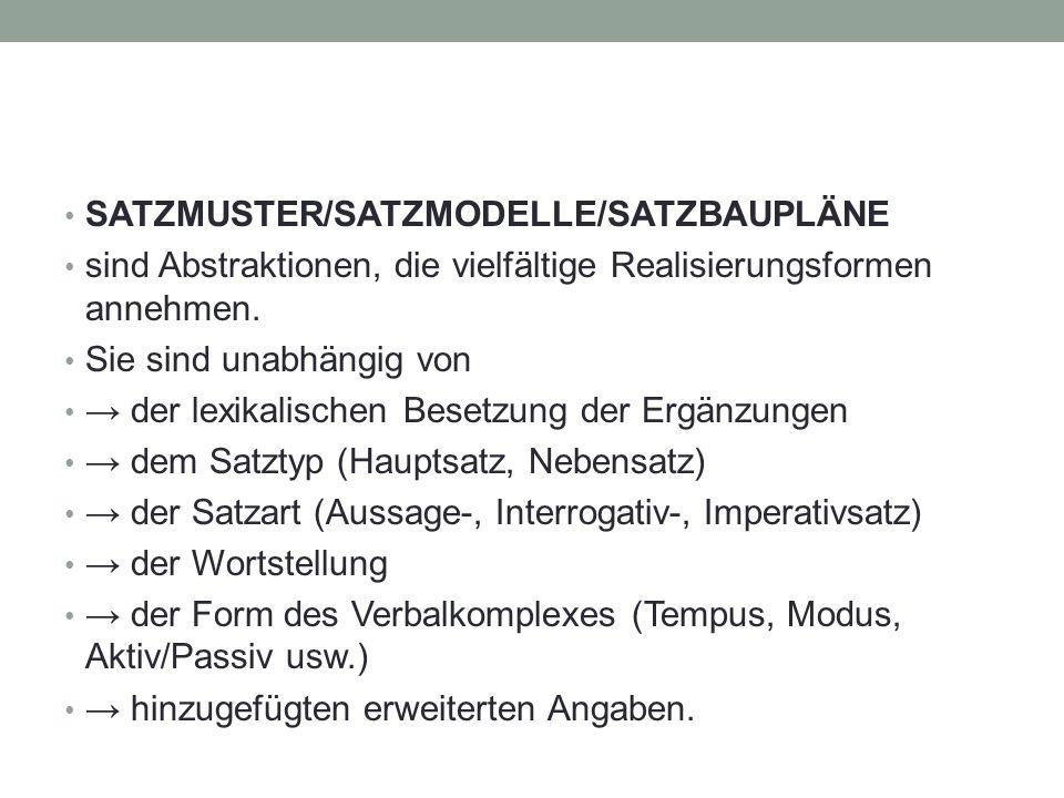 SATZMUSTER/SATZMODELLE/SATZBAUPLÄNE