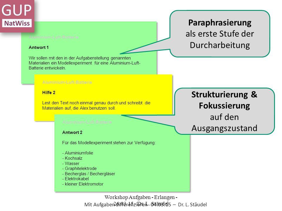 Strukturierung & Fokussierung