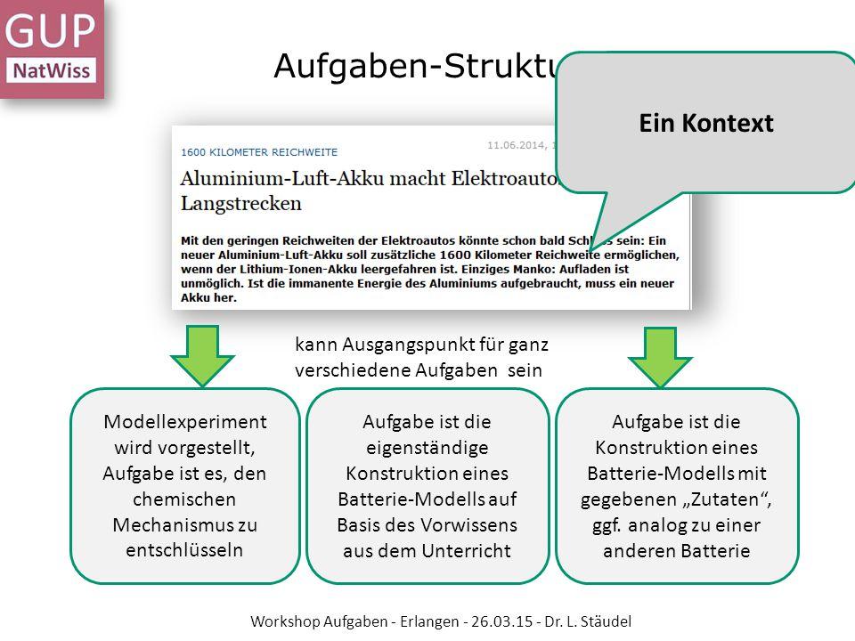 Aufgaben-Struktur Ein Kontext