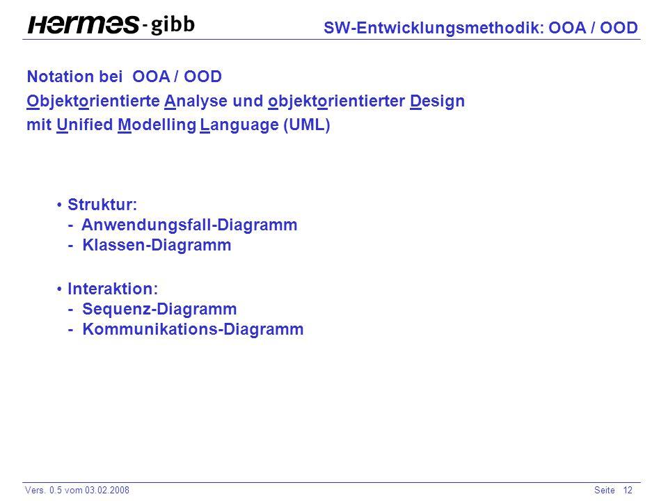 SW-Entwicklungsmethodik: OOA / OOD