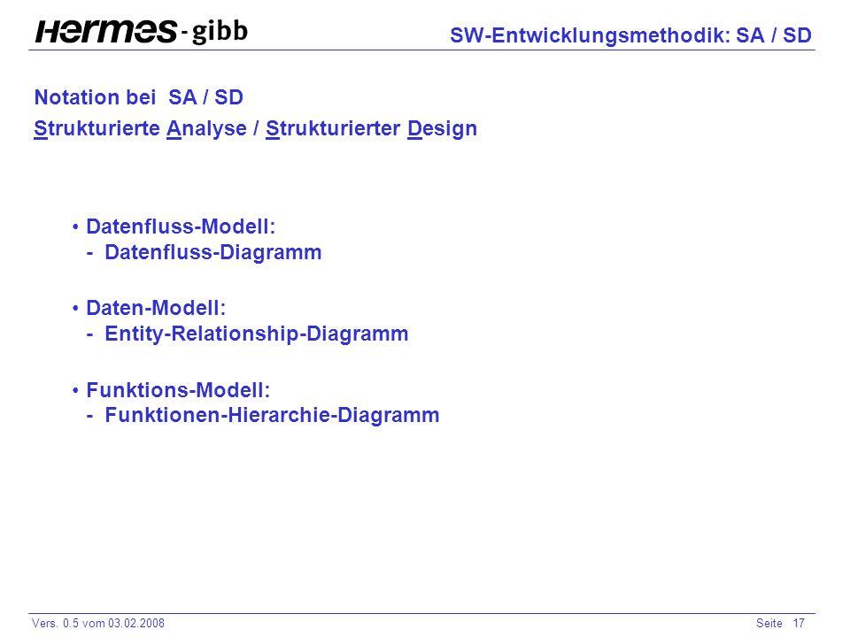 Erfreut Sd Diagramm Galerie - Der Schaltplan - traveltopus.info