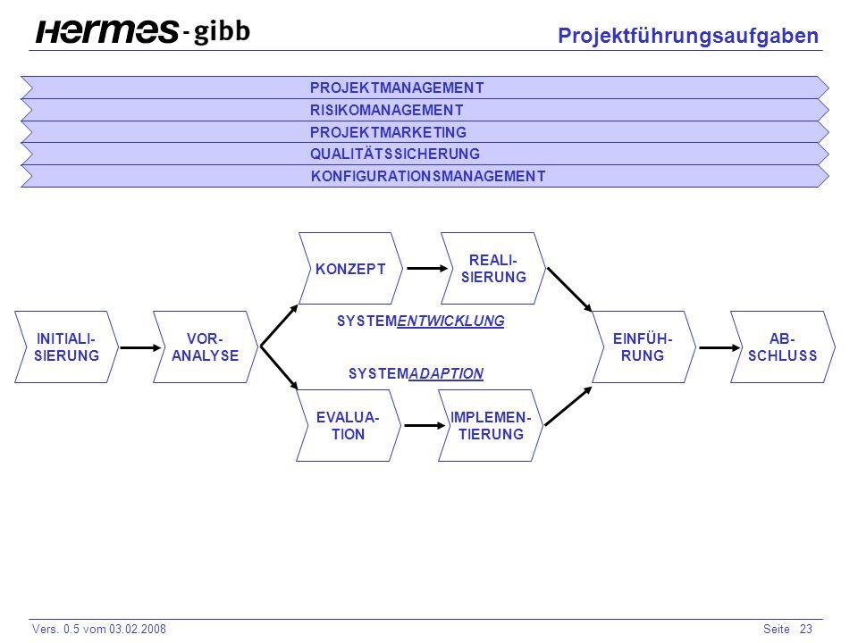 Projektführungsaufgaben