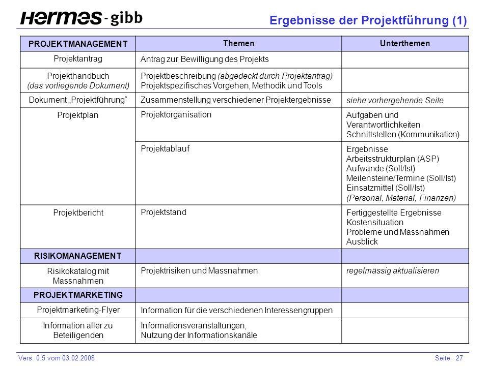 Ergebnisse der Projektführung (1)