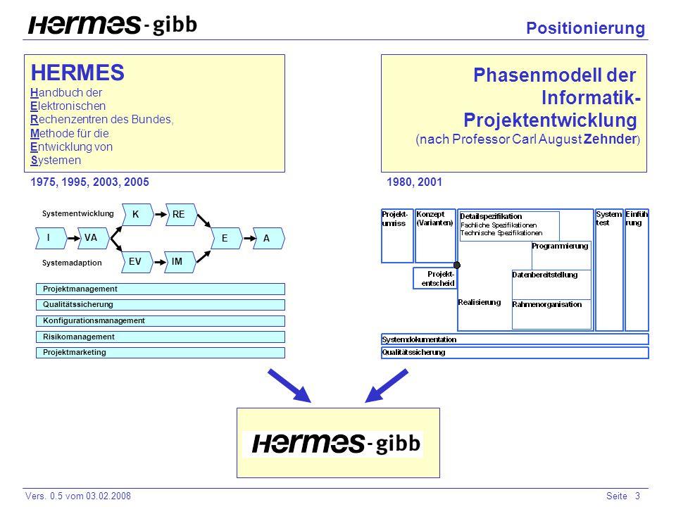 - Positionierung. HERMES Handbuch der Elektronischen Rechenzentren des Bundes, Methode für die Entwicklung von Systemen.