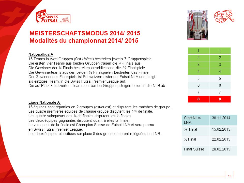 MEISTERSCHAFTSMODUS 2014/ 2015 Modalités du championnat 2014/ 2015