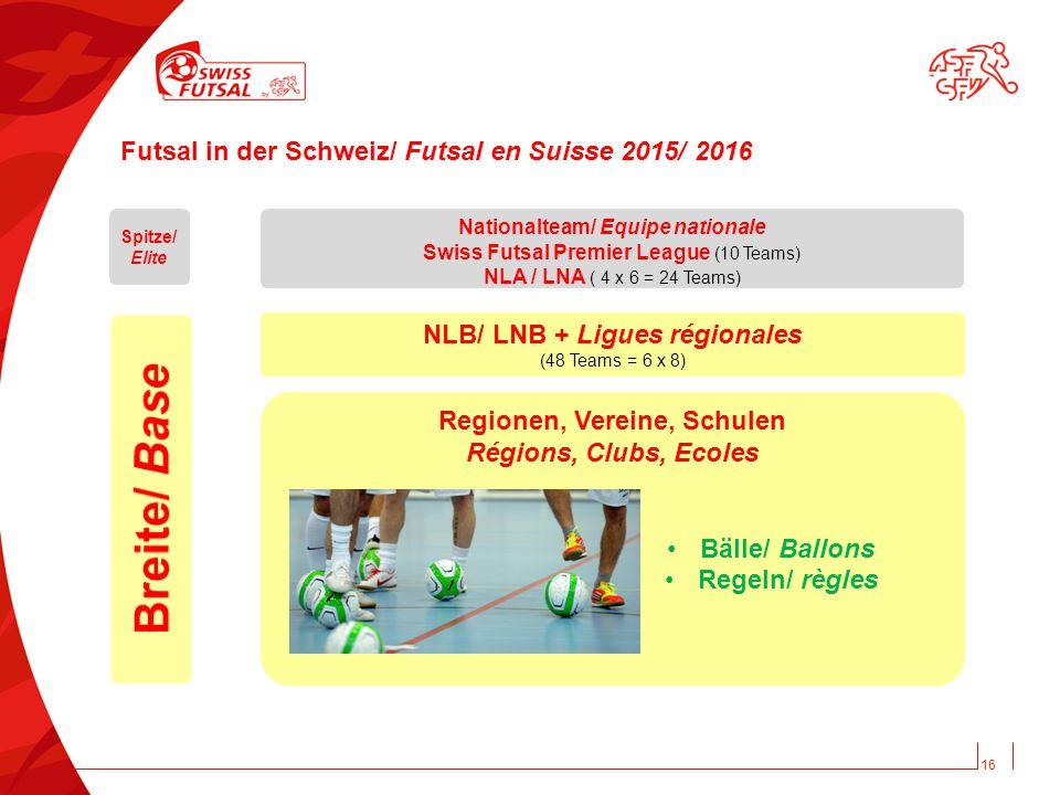 NLB/ LNB + Ligues régionales Regionen, Vereine, Schulen