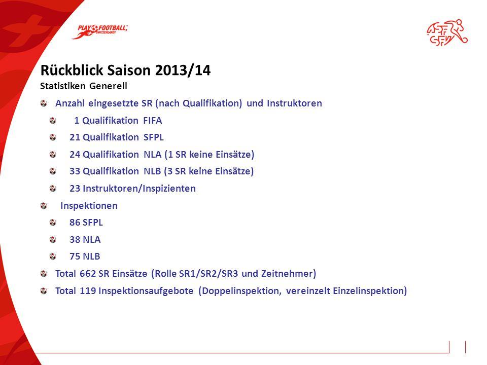 Rückblick Saison 2013/14 Statistiken Generell