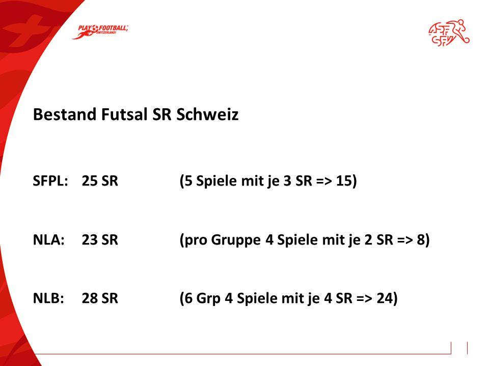 Bestand Futsal SR Schweiz